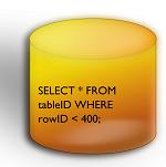 bloated CMS database