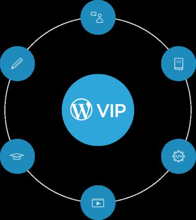 VIP WordPress ejecuta todo lo necesario para garantizar que el sitio web siempre funcione.