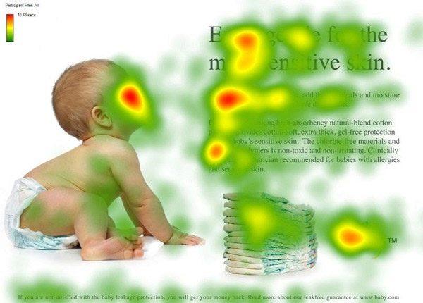 El bebé está atrayendo a tus visitantes al contenido relevante.
