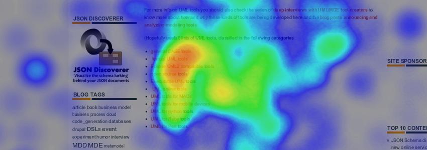 Mapa de calor en WordPress