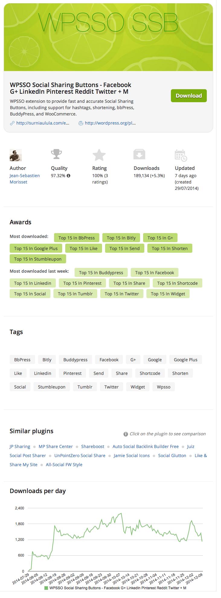 Información de un plugin en ManageWp.org