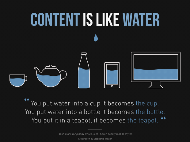 Content is Like Water by Stéphanie Walter