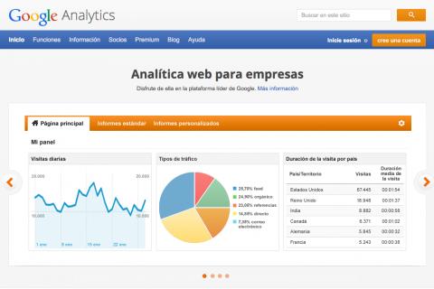Leer Google Analytics en WordPress: guía básica para principiantes