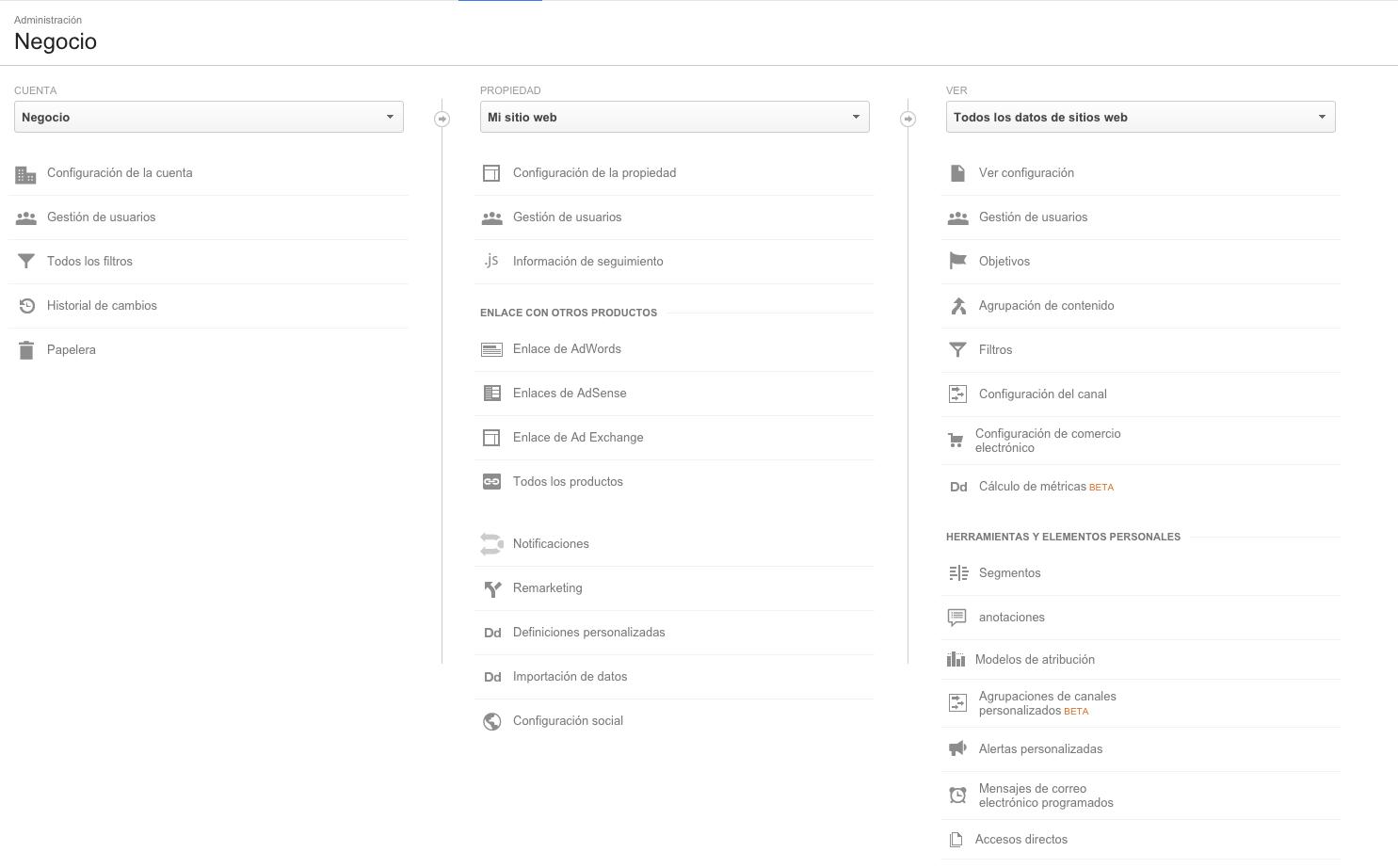 Área de Administración de Google Analytics