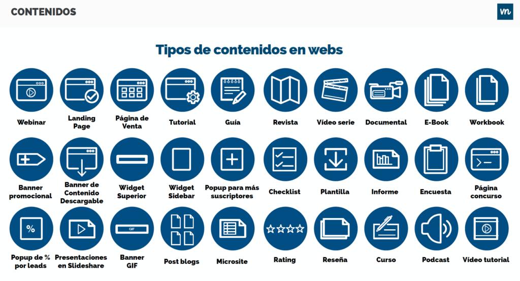 Tipos de contenidos en webs