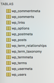 Nombres de las tablas WordPress con el prefijo wp_ por defecto