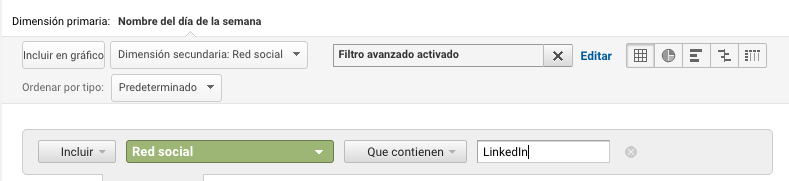 Añadir segunda dimension a un informe de Google Analytics