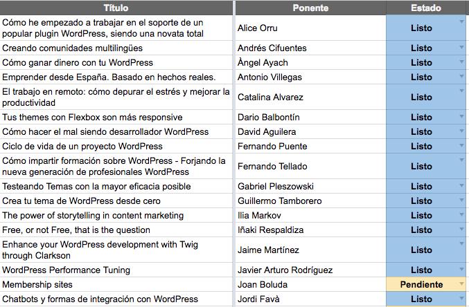 Captura de pantalla de algunas de las ponencias que se revisaron