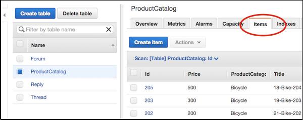 Captura de pantalla de la interfaz de DynamoDB para consultar tablas y los datos almacenados en estas.