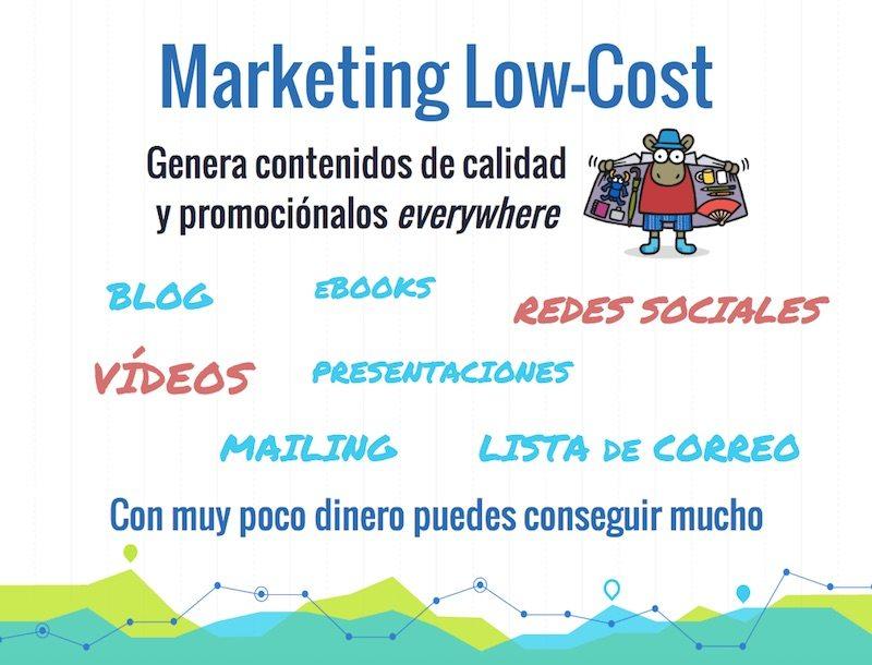Marketing low-cost. Dónde no llega el dinero, lo ha de hacer tu creatividad.
