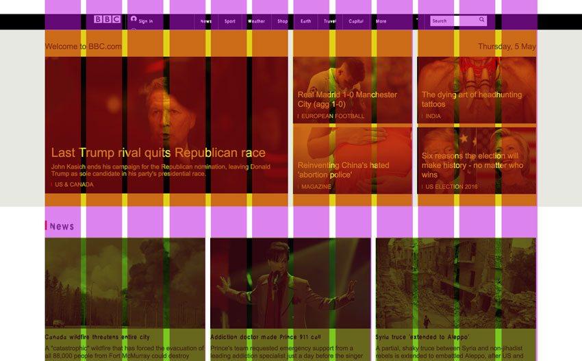 Parrilla de 12 columnas de la web de la BBC