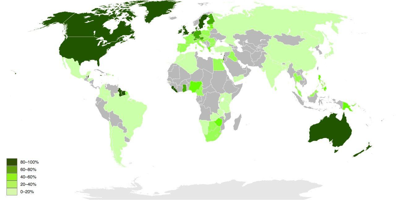 Porcentage de conocimiento de inglés por países