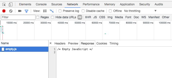 JavaScript vacío visto desde la consola de desarrollador del navegador.