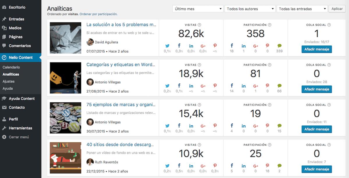 Analíticas de Social Media con Nelio Content.
