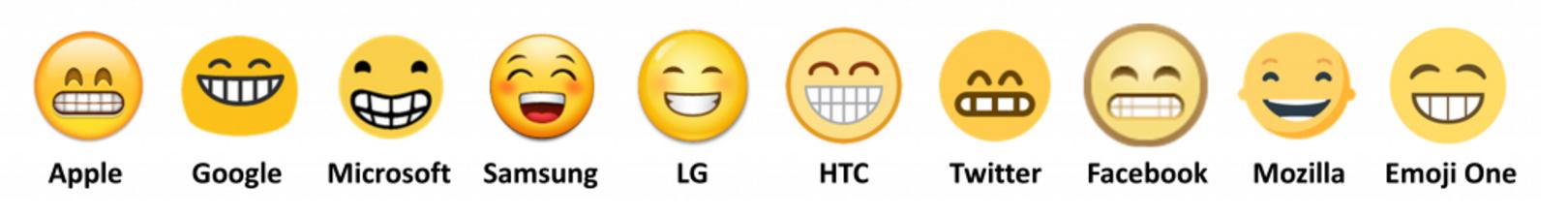 Emoji riendo a carcajada limpia en distintas plataformas