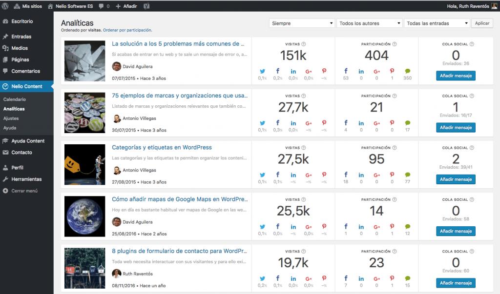 Las analíticas de Social Media con Nelio Content