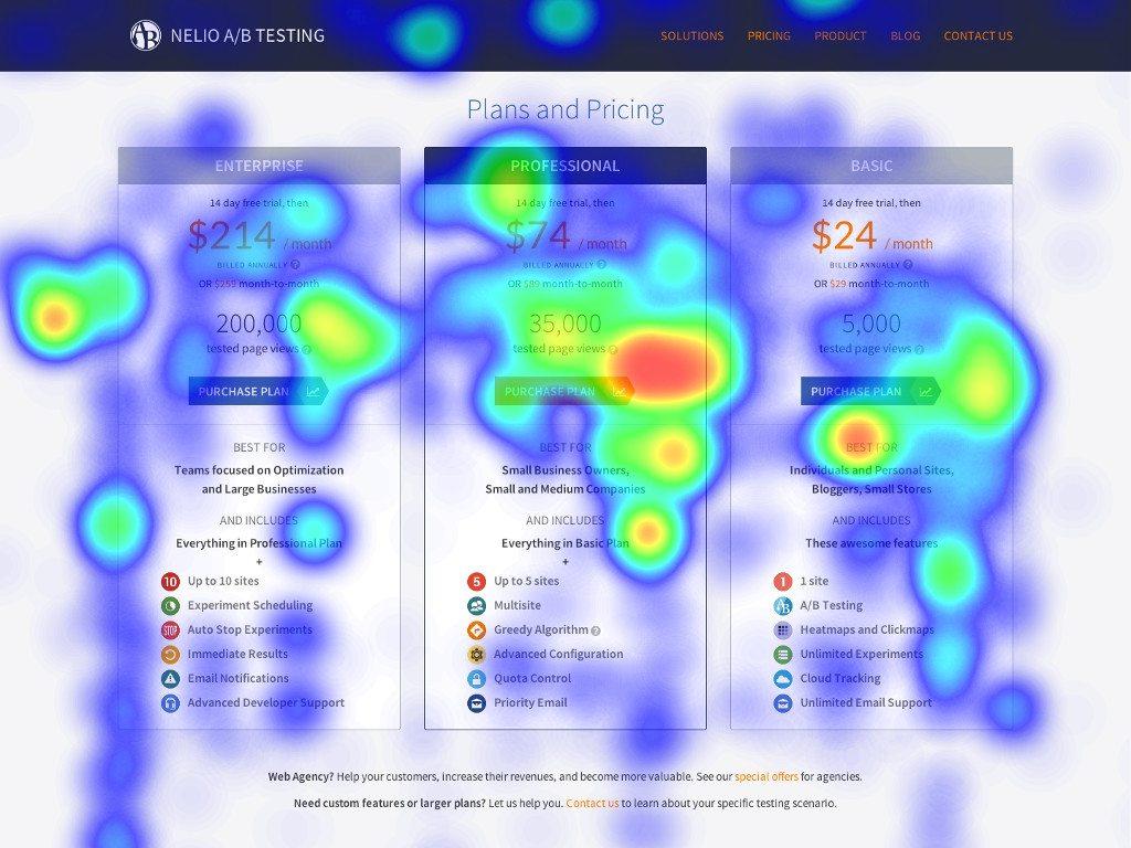 En este heatmap podemos ver qué zonas reciben más atención en una página de precios de ejemplo.