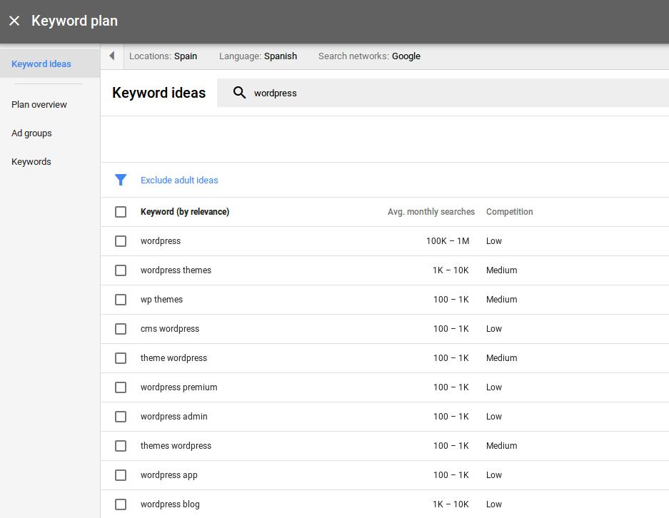 Palabras clave con el Keyword Planner de Google