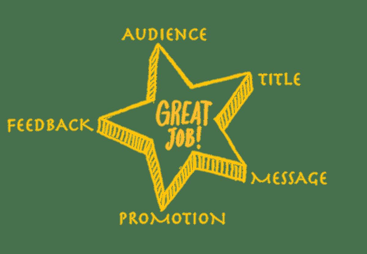 Estrella de cinco lados de los contenidos de éxito.