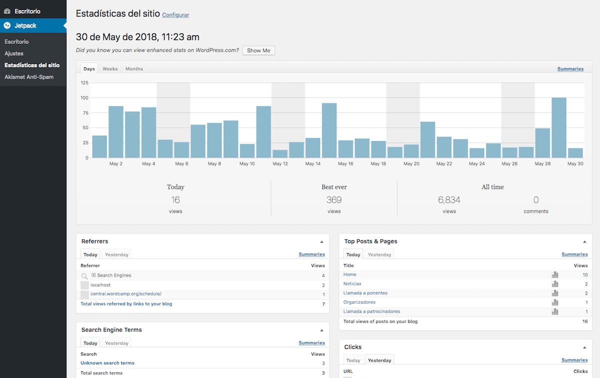 Jetpack Site Stats permite tener un control básico de las analíticas de tu web en WordPress.