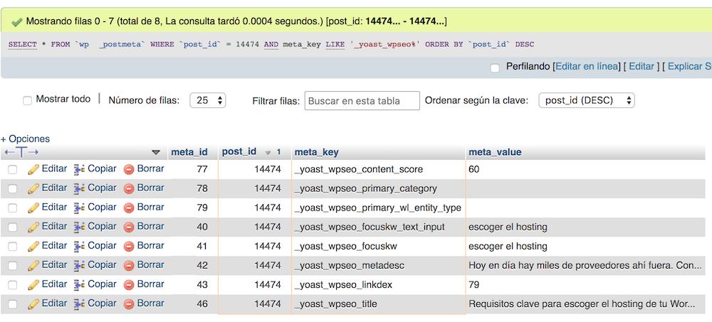 Ejemplo de meta información que el plugin Yoast SEO añade a la base de datos de WordPress en la tabla wp_posts.