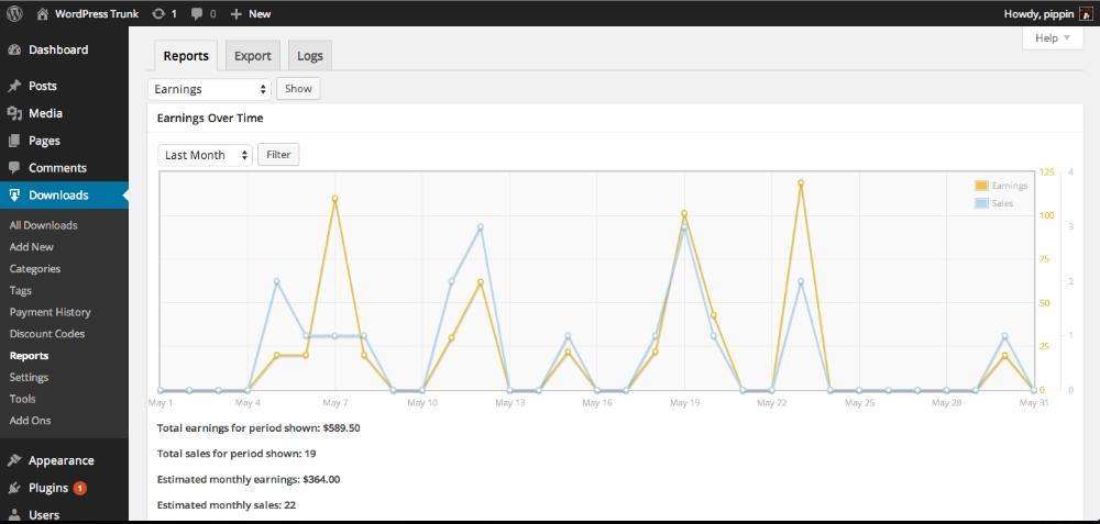 Easy Digital Downloads incluye gráficas con los datos de ventas de tu tienda online en WordPress.