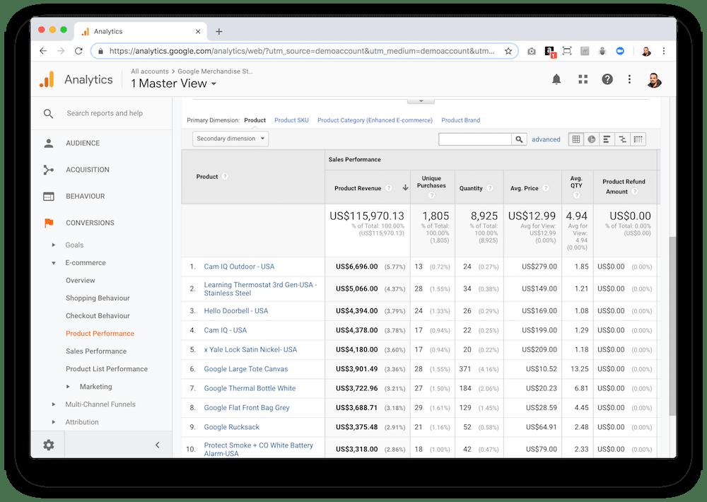 La cuenta de demo de Google Analytics te permite saber cuánto dinero gana Google por cada producto que vende en la Google Merchandising Store.