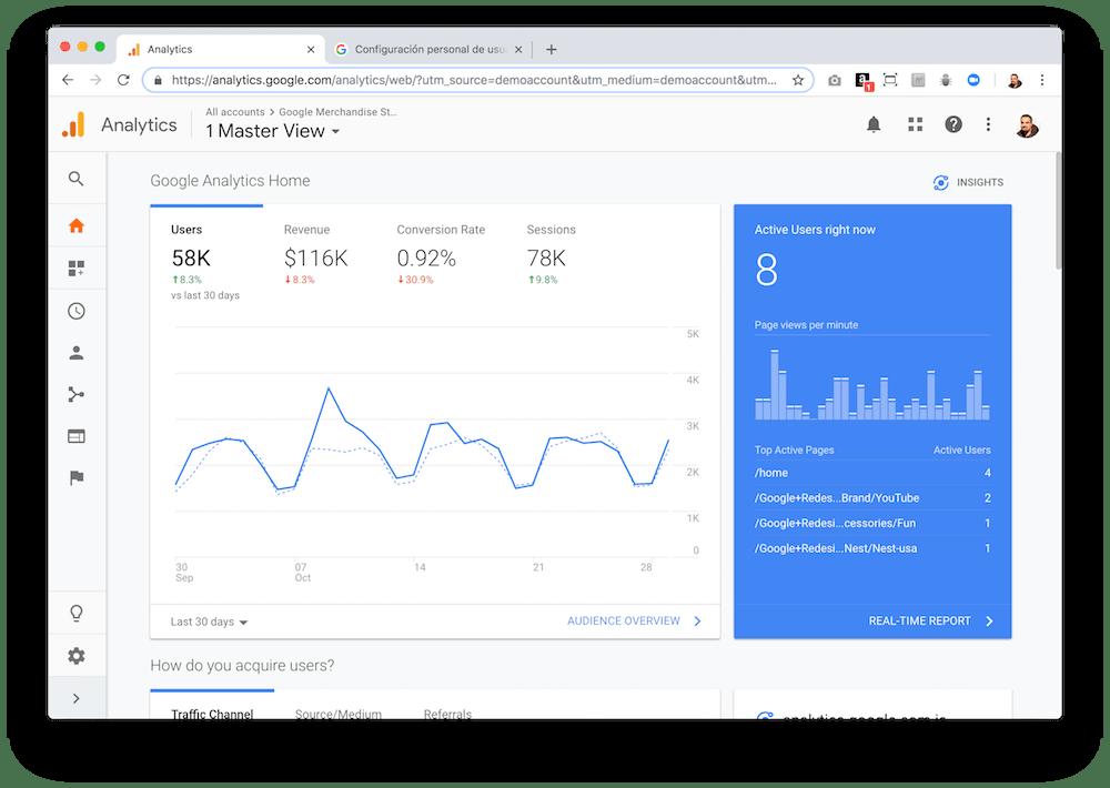 La página principal de la cuenta de demo de Google Analytics ya nos enseña muchos datos sobre la Google Merchandising Store.
