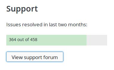 Resumen de cuestiones de soporte resueltas en el último mes