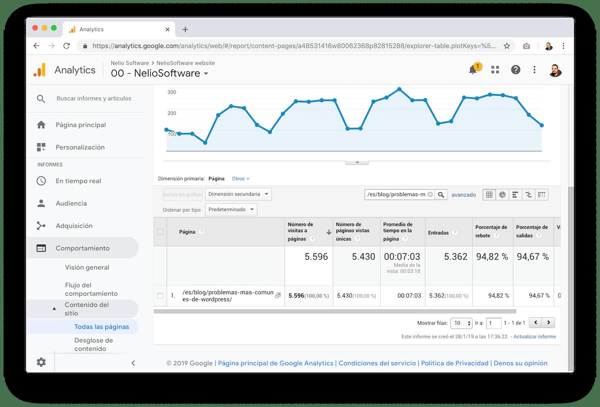 Muestra de las métricas que proporciona Google Analytics de una página concreta, incluyendo el porcentaje de rebote.