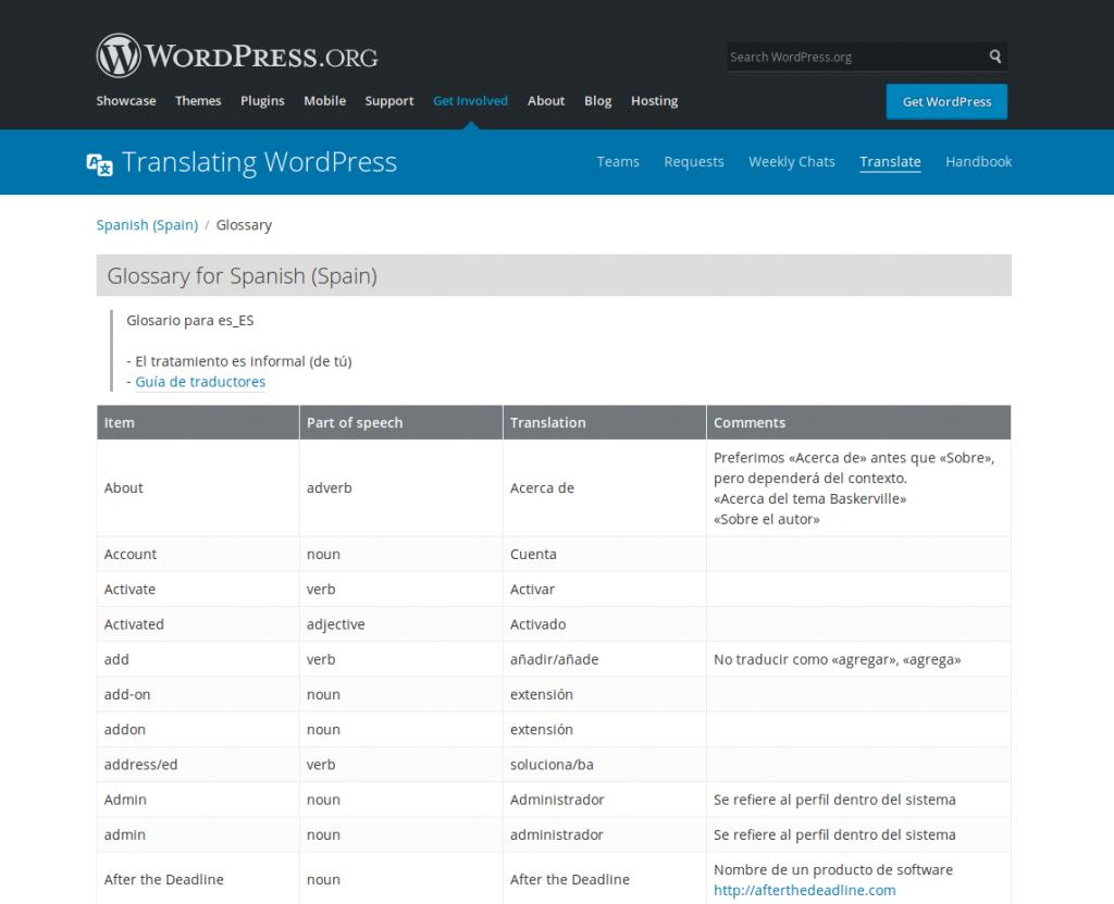 Glosario para las traducciones de WordPress al Español