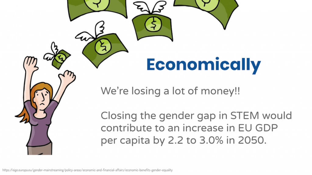 Economic impact of gender equality in STEM