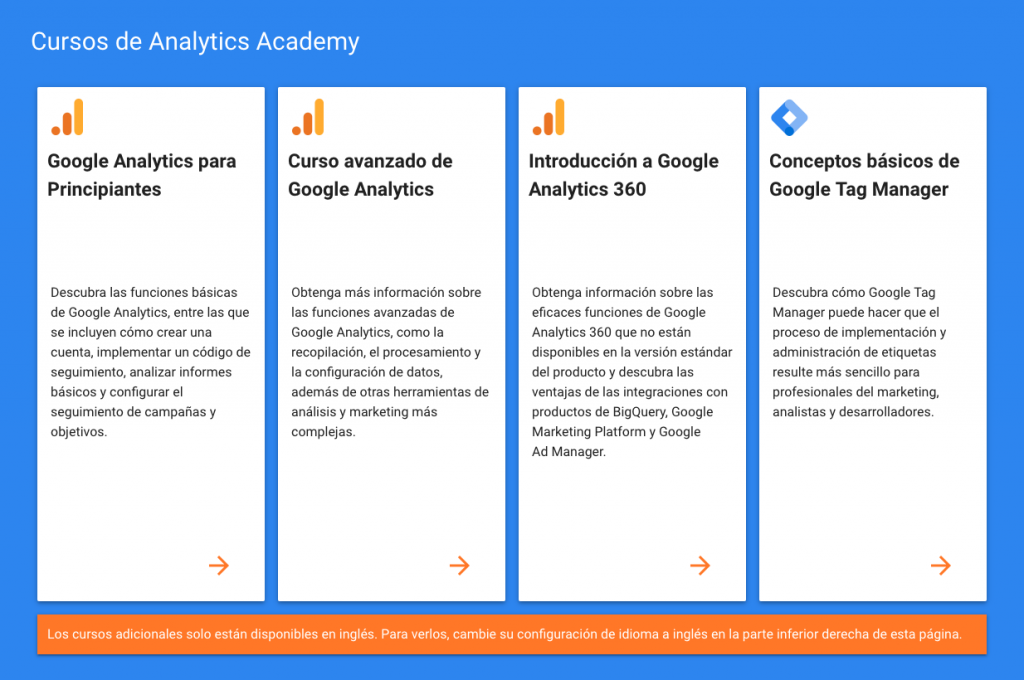 Cusos gratuitos de Google Analytics Academy