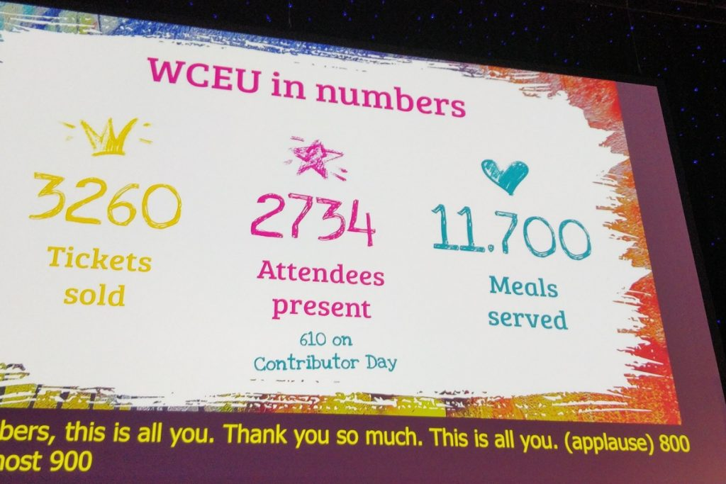 Summary slide with the numbers of the WordCamp Europa 2019