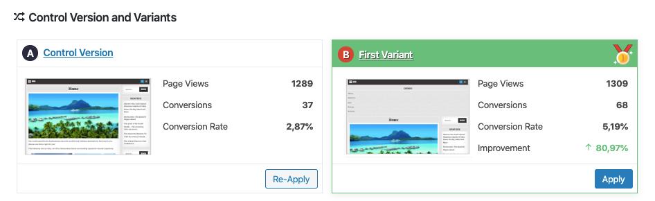 Resultados de un test A/B de widgets con Nelio A/B Testing.