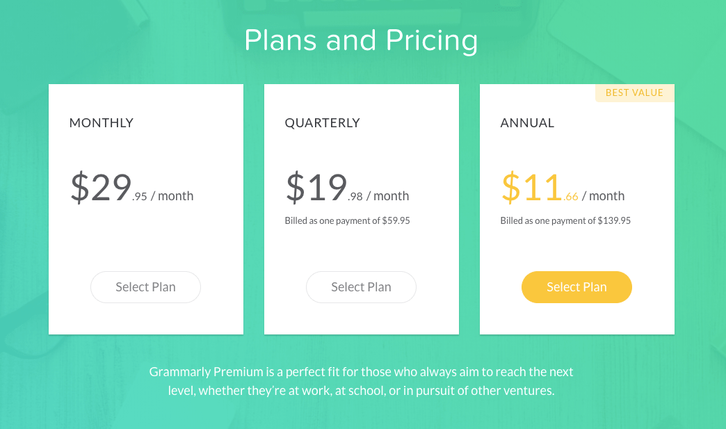 Grammarly Premium Prices