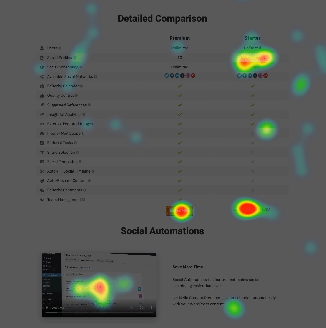 Detail of the heatmap of the central part of the Nelio Content pricing page.