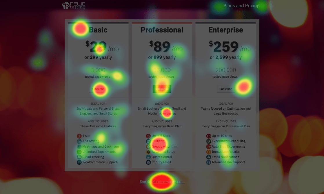 Fragment of the heatmap of the Nelio A / B Testing price page. The first fold of the Nelio A / B Testing price page is the most relevant area with the most interaction.