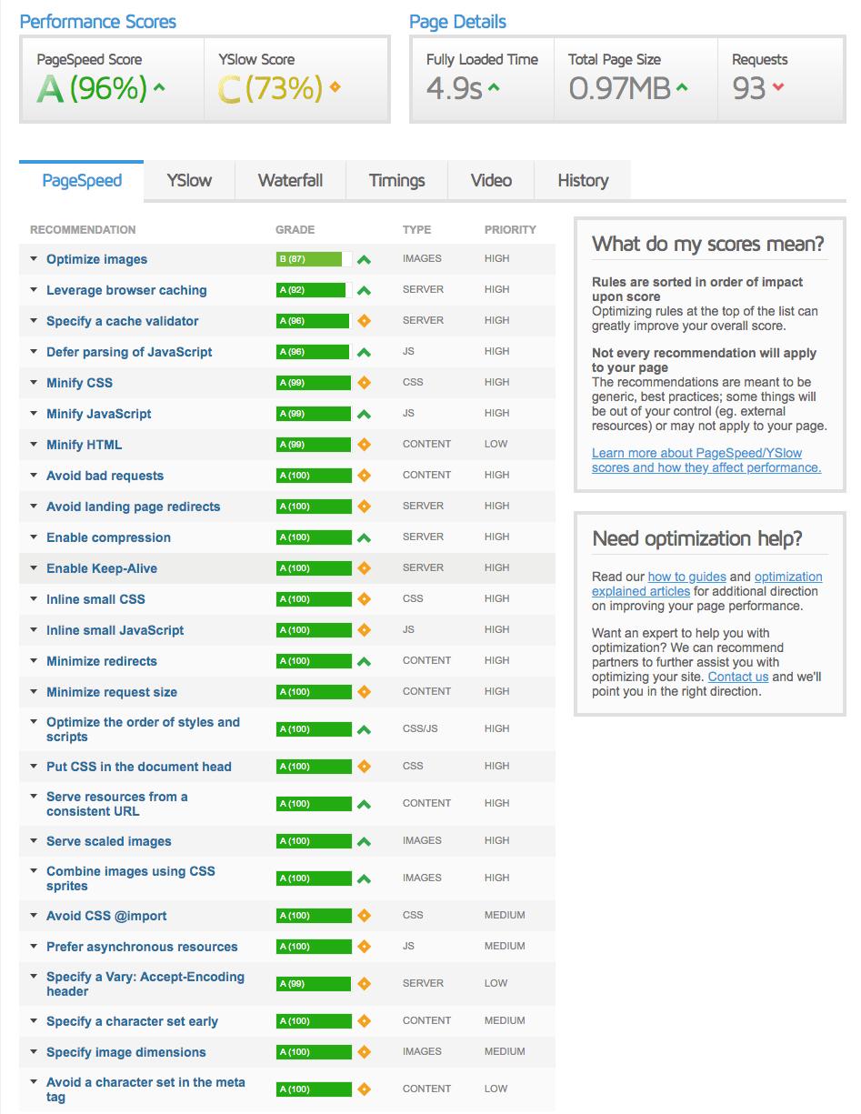 Screenshot of a GTMextrix evaluation