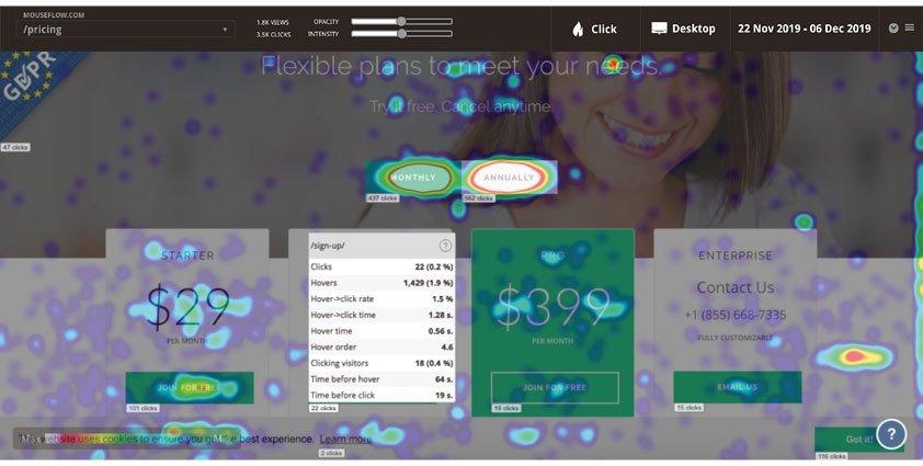 Captura de pantalla de un clicmap de Mouseflow.