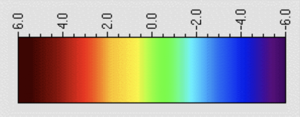 Image showing the color scale used in heatmaps
