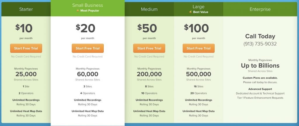 Screenshot of the plans and prices available for the Lucky Orange heatmaps service