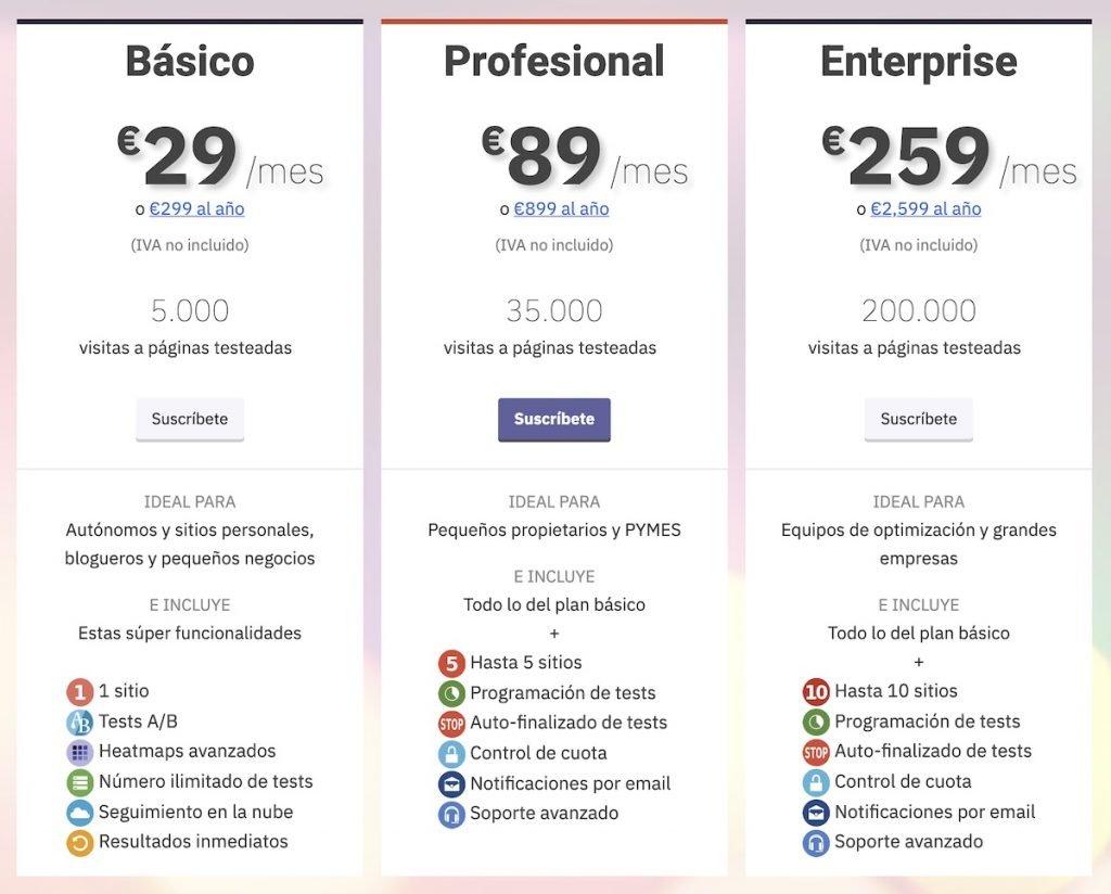 Tabla de los planes y precios de Nelio A/B Testing Premium