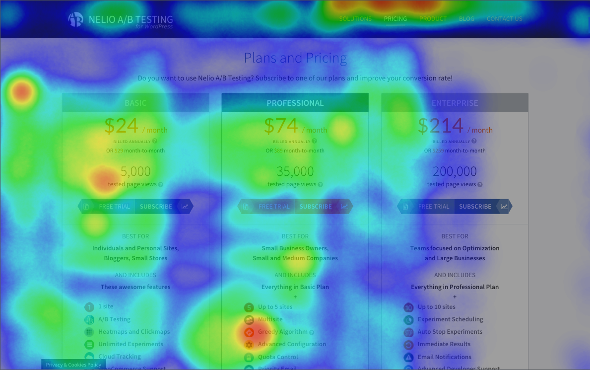 Screenshot of Heatmaps with Nelio A/B Testing