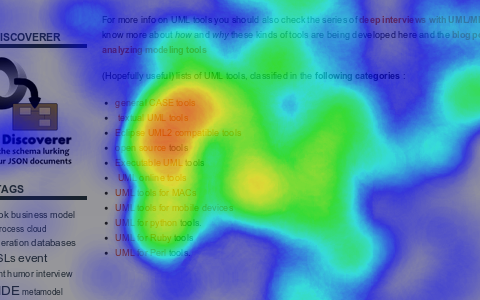 Read What Heatmaps Teach Us
