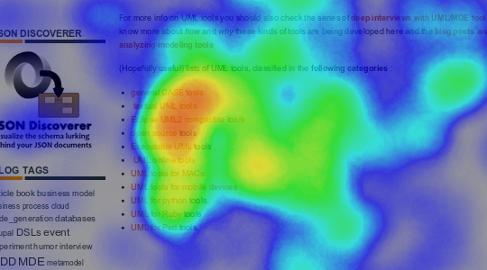 Fragment of a Heatmap