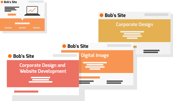 Bob's Website and its three packages