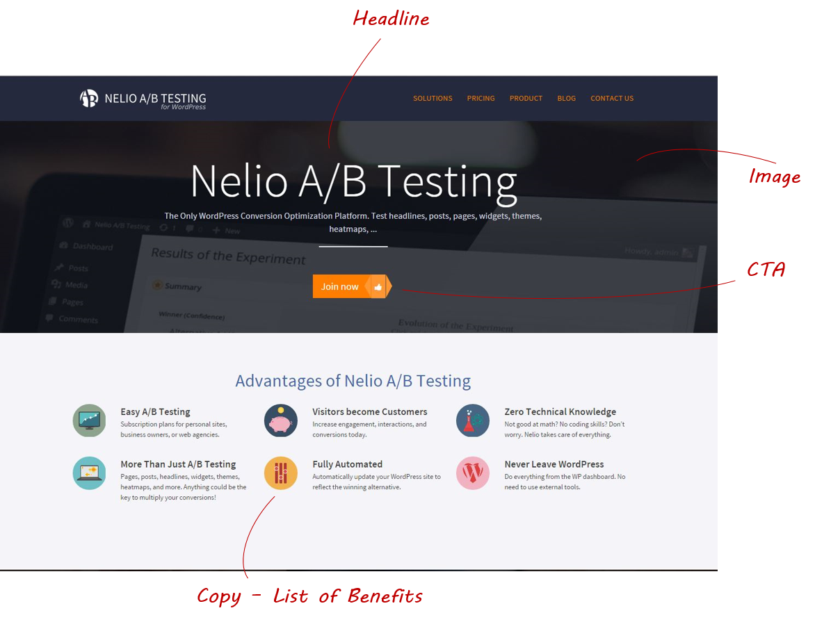 Key Elements of Landing Page