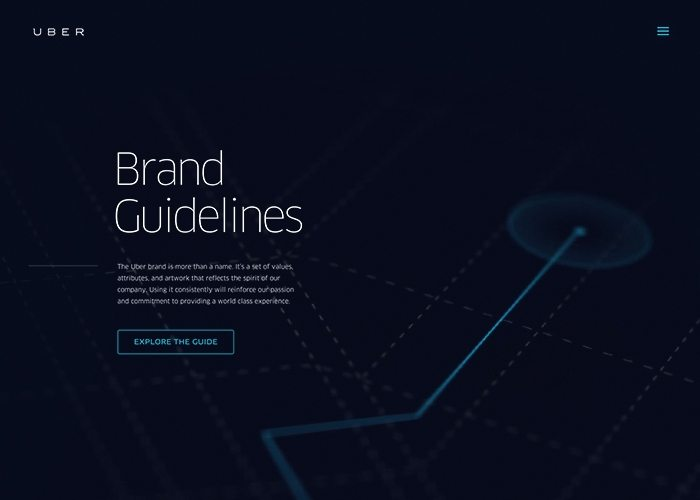 Uber Brand Guide Website