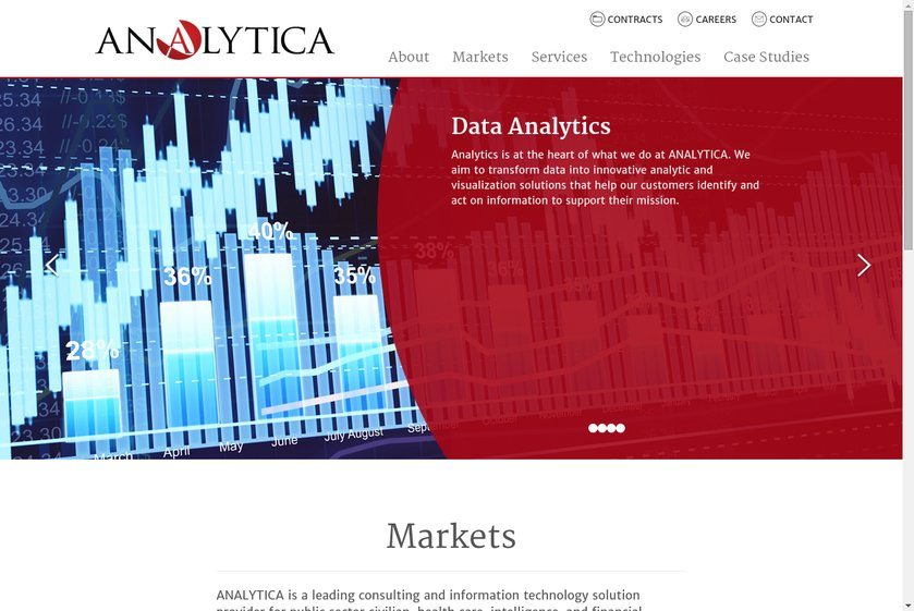 Analytica Website